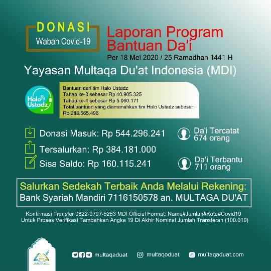 Spende von MDI Sunnah Da'wah